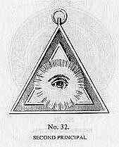 Masonic Eye in Pyramid