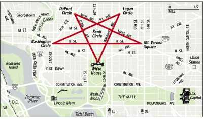 District of Baphomet