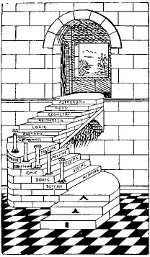 Ezekial Vision, Temple Solomon Basement, Enoch, Freemason, Freemasonry, Freemasons, Masonic, Signals, Signs